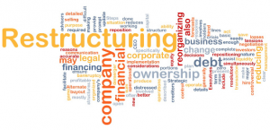 prestrukturiranje podjetij